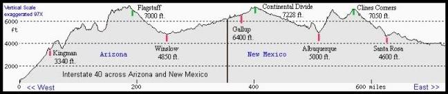 I 40 Oklahoma Map.I 40 In New Mexico Arizona And California